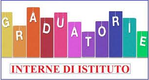 Pubblic. graduatoria interna d'Istituto docenti a.s.18/19 [com.261]