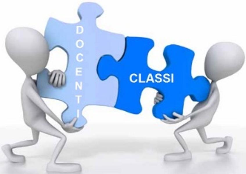 Assegnazione docenti classi  a.s. 2019/2020 [com.2]